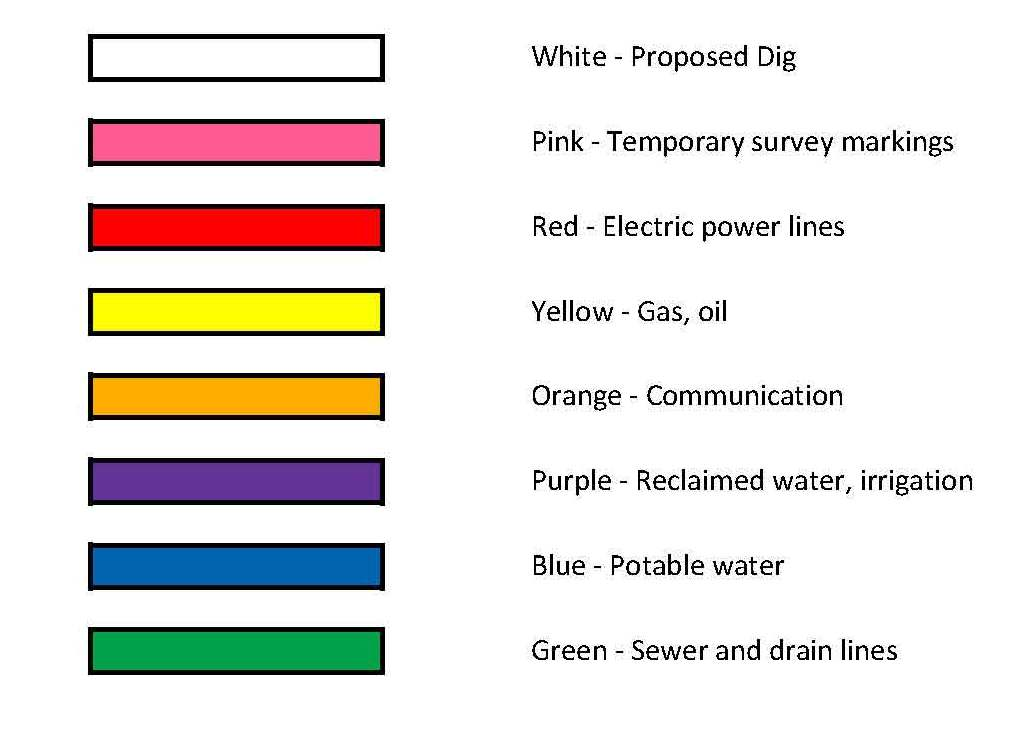 Color Coding for Utility Lines